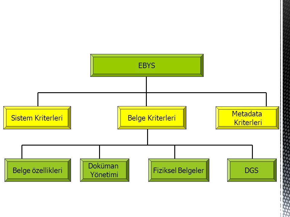 EBYS Sistem KriterleriBelge Kriterleri Belge özellikleriDGSFiziksel Belgeler Doküman Yönetimi Metadata Kriterleri