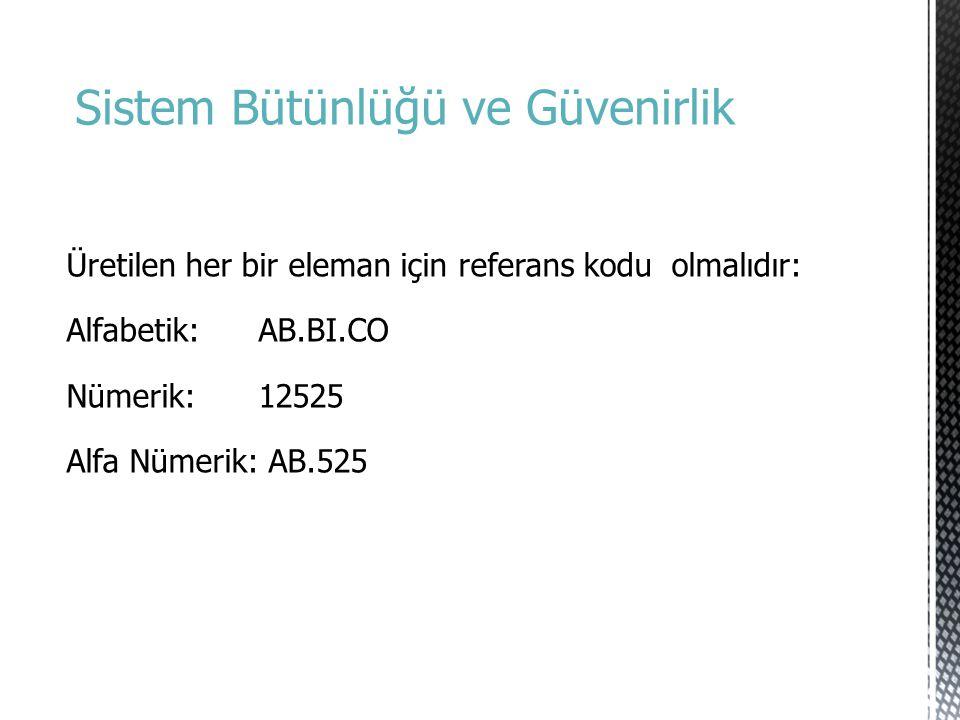 Sistem Bütünlüğü ve Güvenirlik Üretilen her bir eleman için referans kodu olmalıdır: Alfabetik:AB.BI.CO Nümerik:12525 Alfa Nümerik: AB.525