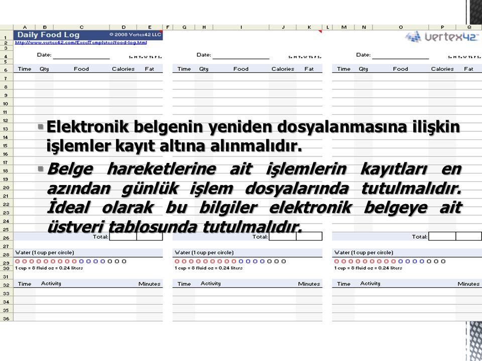  Elektronik belgenin yeniden dosyalanmasına ilişkin işlemler kayıt altına alınmalıdır.  Belge hareketlerine ait işlemlerin kayıtları en azından günl