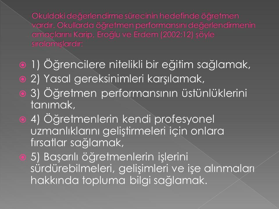  1) Öğrencilere nitelikli bir eğitim sağlamak,  2) Yasal gereksinimleri karşılamak,  3) Öğretmen performansının üstünlüklerini tanımak,  4) Öğretm