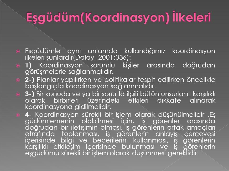 Bursalıoğlu'na göre (1979) eşgüdümü sağlama yollarından bazıları şunlardır(Yiğit, 2000:49):  1.