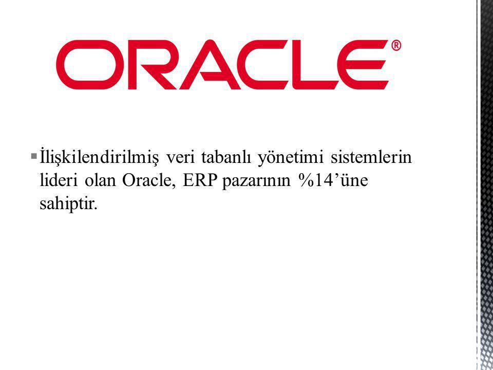  İlişkilendirilmiş veri tabanlı yönetimi sistemlerin lideri olan Oracle, ERP pazarının %14'üne sahiptir.