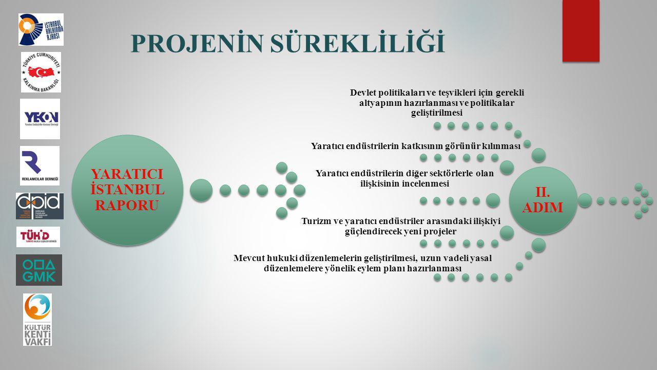 PROJENİN SÜREKLİLİĞİ YARATICI İSTANBUL RAPORU II. ADIM Devlet politikaları ve teşvikleri için gerekli altyapının hazırlanması ve politikalar geliştiri