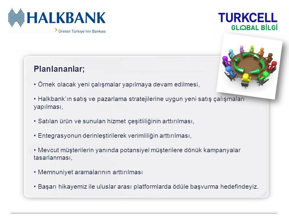 Planlananlar; Örnek olacak yeni çalışmalar yapılmaya devam edilmesi, Halkbank'ın satış ve pazarlama stratejilerine uygun yeni satış çalışmaları yapılm