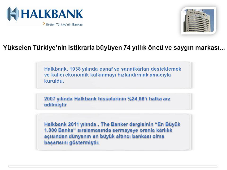 Yükselen Türkiye'nin istikrarla büyüyen 74 yıllık öncü ve saygın markası... Halkbank, 1938 yılında esnaf ve sanatkârları desteklemek ve kalıcı ekonomi