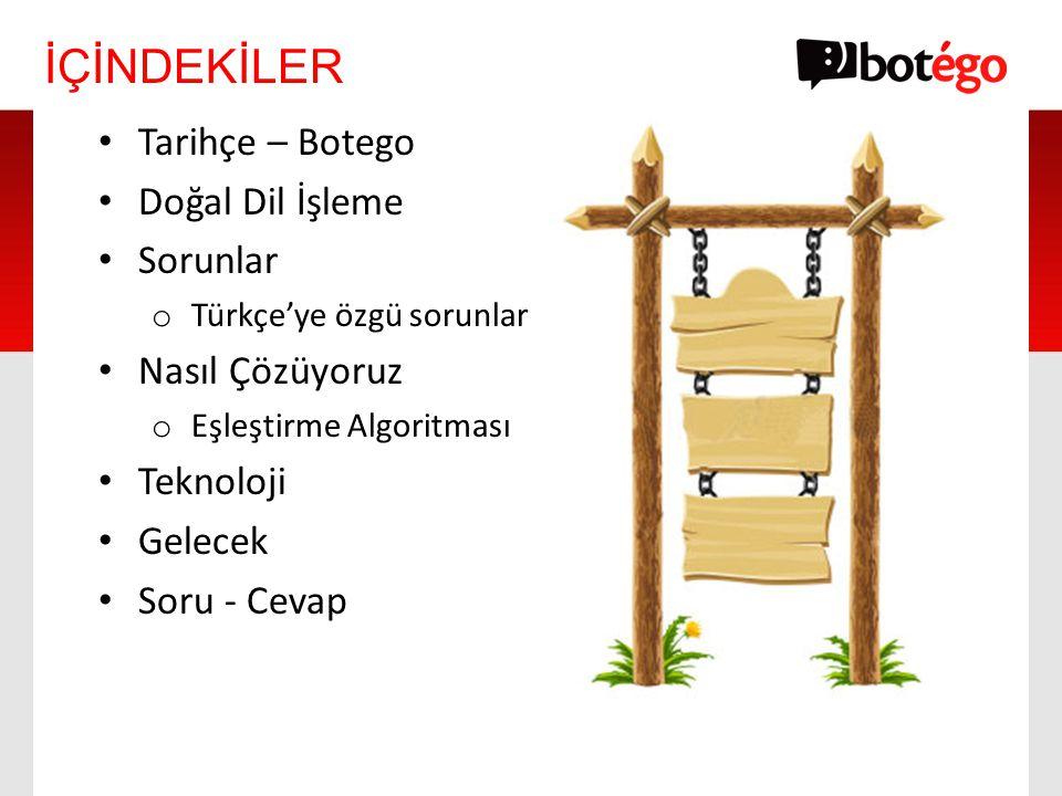 İÇİNDEKİLER Tarihçe – Botego Doğal Dil İşleme Sorunlar o Türkçe'ye özgü sorunlar Nasıl Çözüyoruz o Eşleştirme Algoritması Teknoloji Gelecek Soru - Cevap