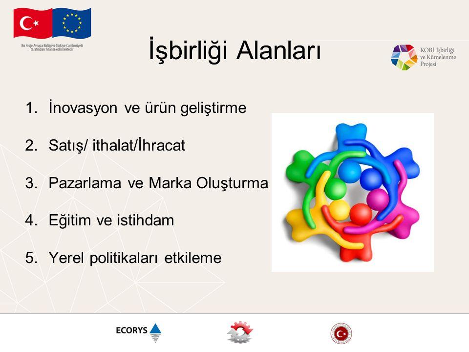 İşbirliği Alanları 1.İnovasyon ve ürün geliştirme 2.Satış/ ithalat/İhracat 3.Pazarlama ve Marka Oluşturma 4.Eğitim ve istihdam 5.Yerel politikaları etkileme