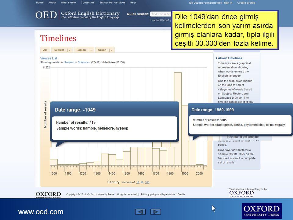 www.oed.com Kendiniz, örneğin, belirli bir konu alanıyla ilgili bir kelimenin dile girdiğini gösteren bir zaman çizelgesi oluşturabilirsiniz.