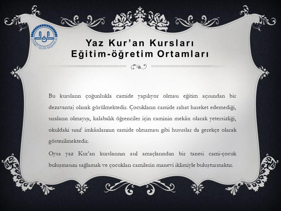 Yaz Kur'an Kursları Eğitim-öğretim Ortamları Bu kursların çoğunlukla camide yapılıyor olması eğitim açısından bir dezavantaj olarak görülmektedir.