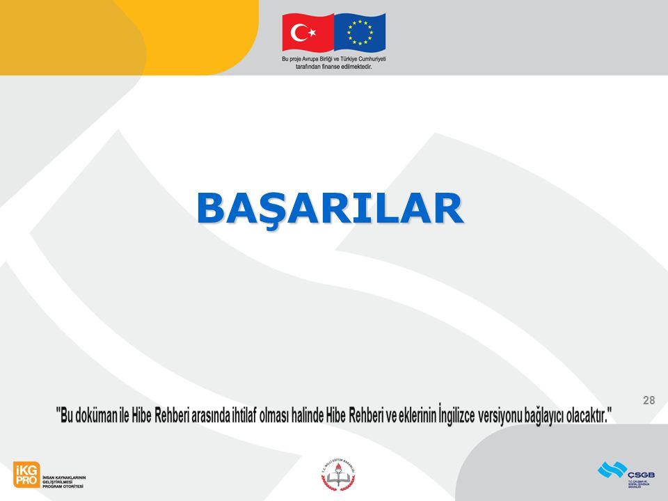 BAŞARILAR 28