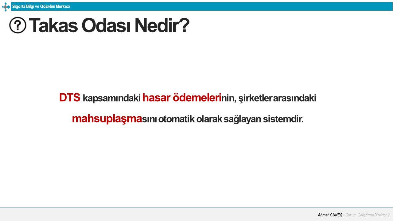 Sigorta Bilgi ve Gözetim Merkezi Ahmet GÜNEŞ - Çözüm Geliştirme Direktör V.