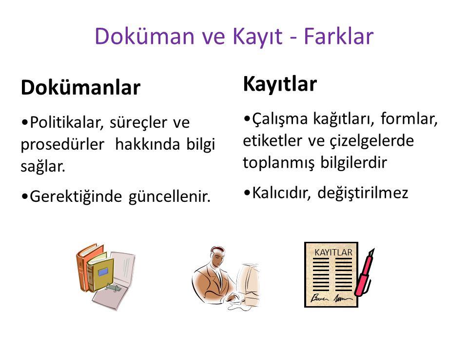 Doküman ve Kayıt - Farklar Dokümanlar Politikalar, süreçler ve prosedürler hakkında bilgi sağlar.
