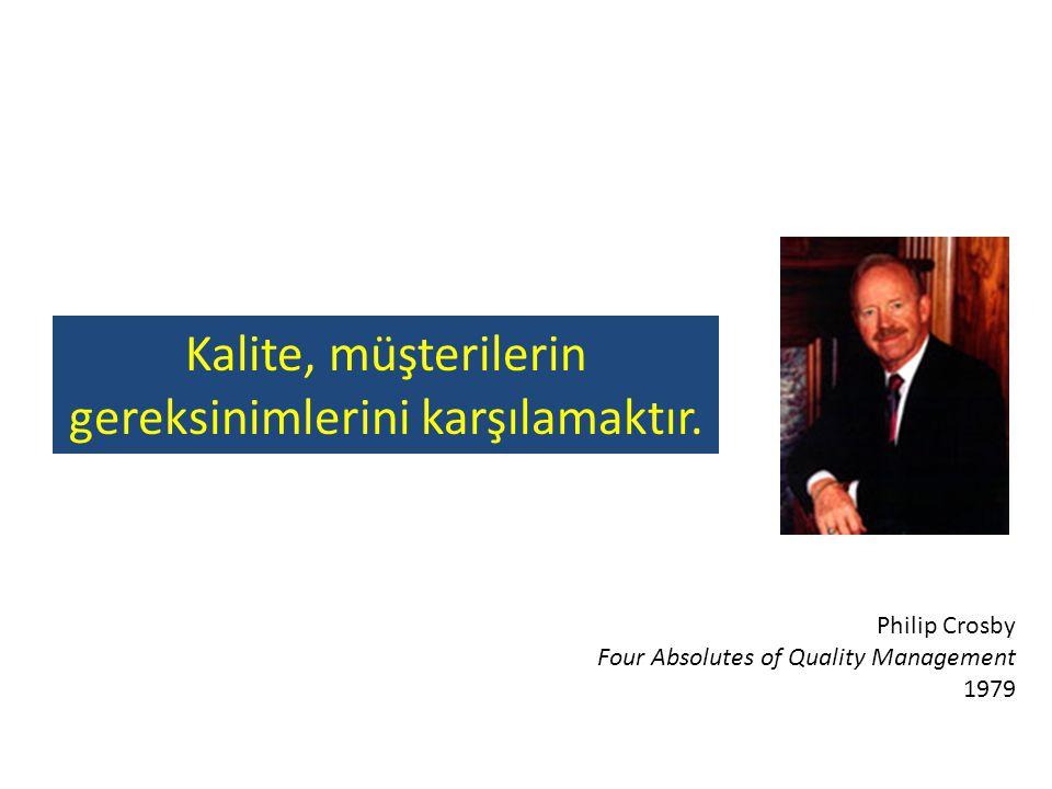 Philip Crosby Four Absolutes of Quality Management 1979 Kalite, müşterilerin gereksinimlerini karşılamaktır.