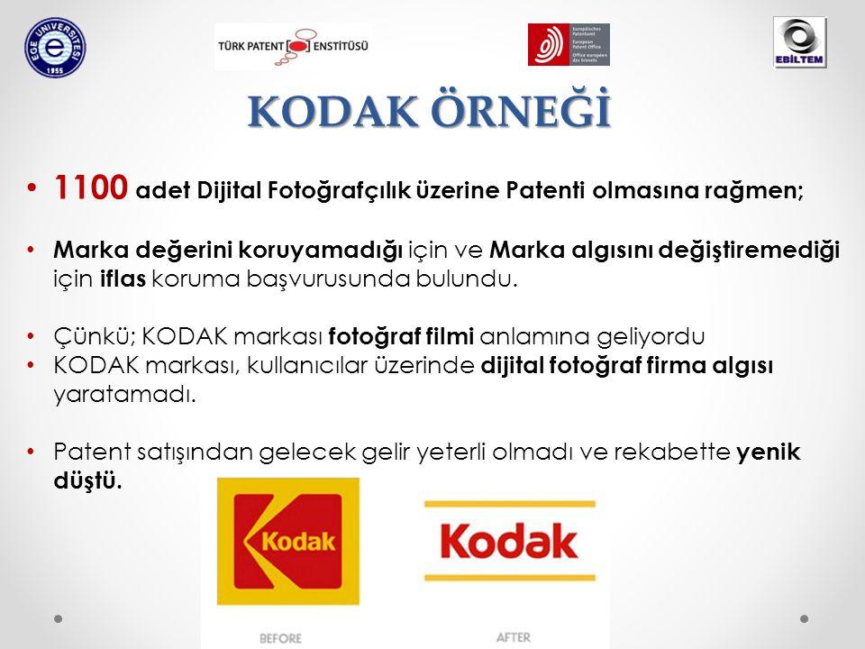 KODAK ÖRNEĞİ 1100 adet Dijital Fotoğrafçılık üzerine Patenti olmasına rağmen; Marka değerini koruyamadığı için ve Marka algısını değiştiremediği için iflas koruma başvurusunda bulundu.