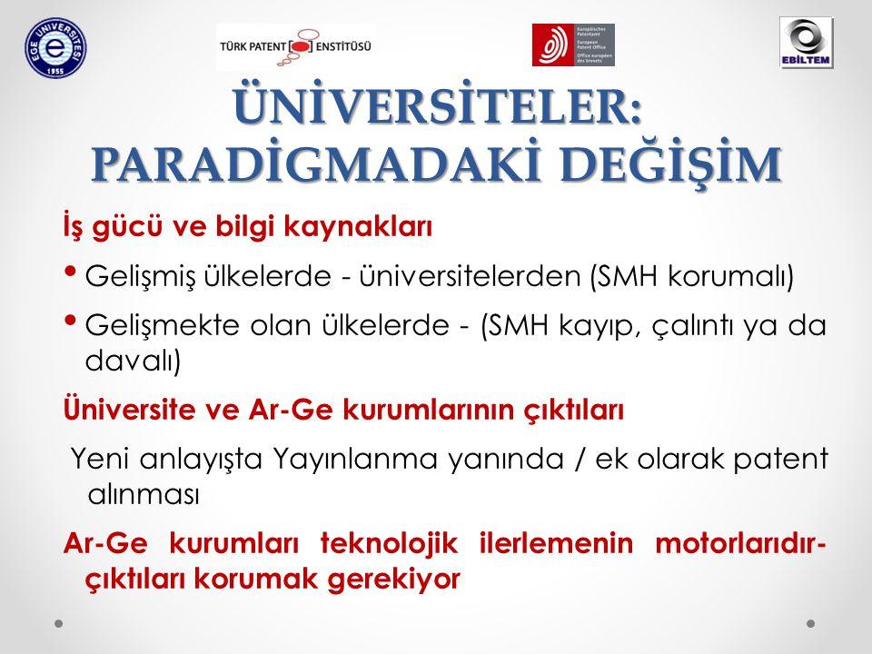 İş gücü ve bilgi kaynakları Gelişmiş ülkelerde - üniversitelerden (SMH korumalı) Gelişmekte olan ülkelerde - (SMH kayıp, çalıntı ya da davalı) Ünivers