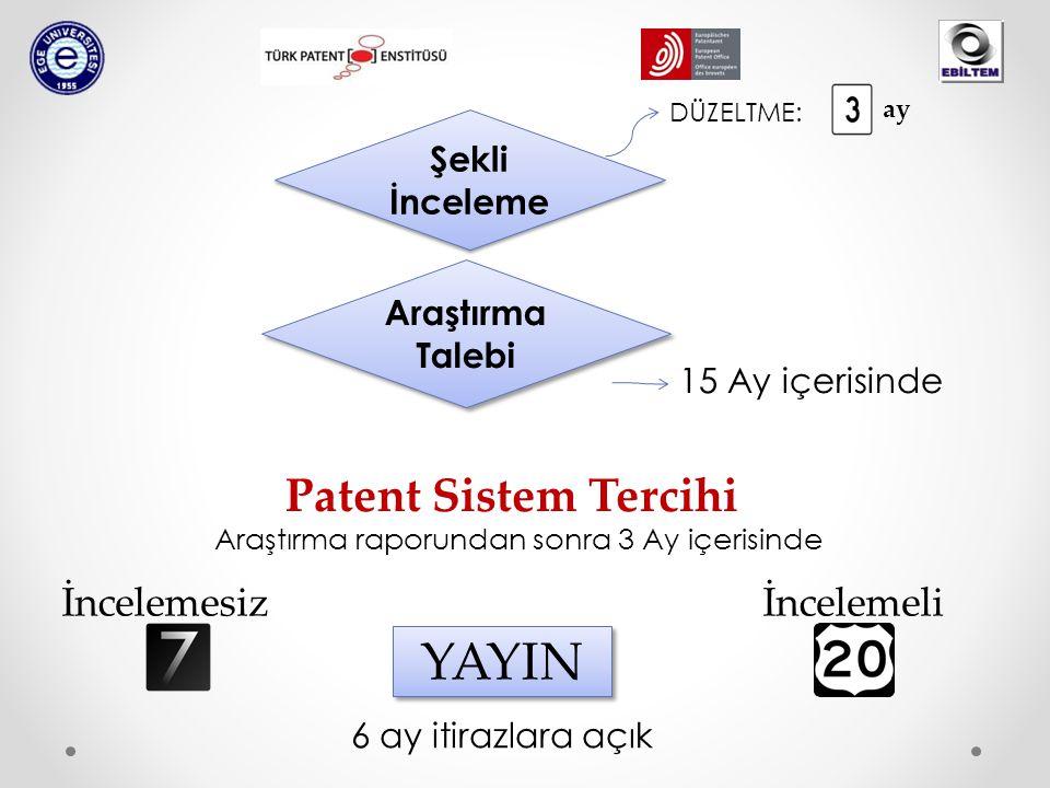 Patent Sistem Tercihi İncelemesizİncelemeli Araştırma raporundan sonra 3 Ay içerisinde YAYIN 6 ay itirazlara açık ay DÜZELTME: Şekli İnceleme Araştırm