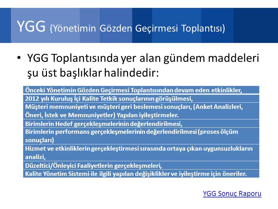 YGG (Yönetimin Gözden Geçirmesi Toplantısı) YGG Toplantısında yer alan gündem maddeleri şu üst başlıklar halindedir: YGG Sonuç Raporu Önceki Yönetimin Gözden Geçirmesi Toplantısından devam eden etkinlikler, 2012 yılı Kuruluş İçi Kalite Tetkik sonuçlarının görüşülmesi, Müşteri memnuniyeti ve müşteri geri beslemesi sonuçları, (Anket Analizleri, Öneri, İstek ve Memnuniyetler) Yapılan iyileştirmeler.