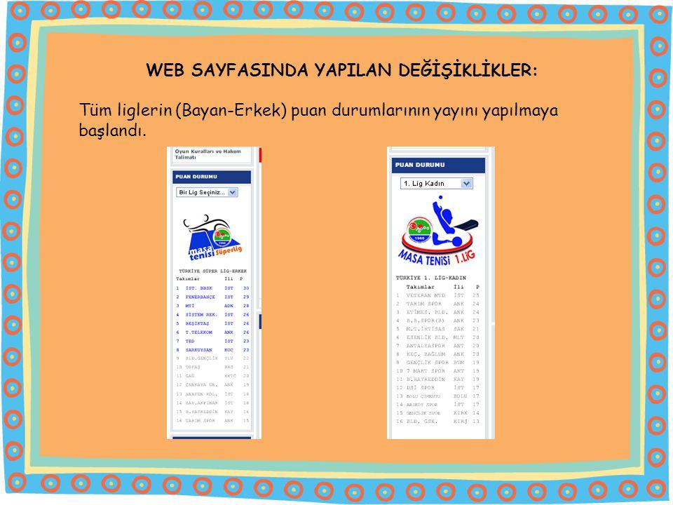 WEB SAYFASINDA YAPILAN DEĞİŞİKLİKLER: Tüm liglerin (Bayan-Erkek) puan durumlarının yayını yapılmaya başlandı.