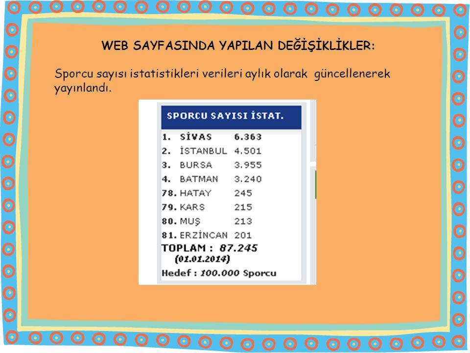 KATILIM BELGELERİ, AKREDİTASYON KARTLARI, AÇIKLAMA ARKA DUVAR REKLAMLARI OLUŞTURULDU.