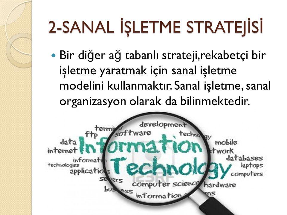 2-SANAL İ ŞLETME STRATEJ İ S İ Bir di ğ er a ğ tabanlı strateji,rekabetçi bir işletme yaratmak için sanal işletme modelini kullanmaktır. Sanal işletme
