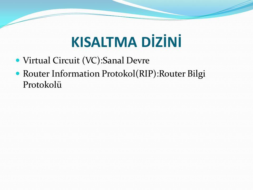 KISALTMA DİZİNİ Virtual Circuit (VC):Sanal Devre Router Information Protokol(RIP):Router Bilgi Protokolü