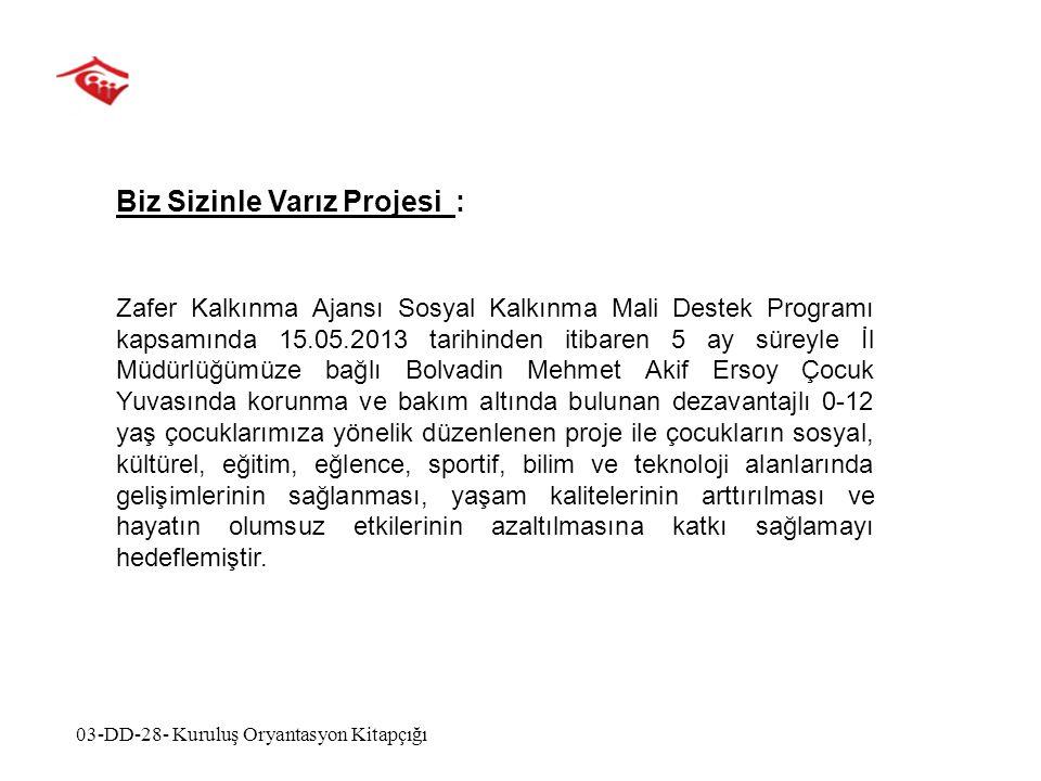 GERÇEKLEŞTİRDİĞİMİZ PROJELER Yeşeren Sonbahar Projesi : Zafer Kalkınma Ajansı Sosyal Kalkınma Mali Destek Programı kapsamında İl Müdürlüğümüzce Yeşeren Sonbahar isimli hazırlanan projemiz kabul görmüş ve yapılan plana göre 18.06.2013 tarihinde projeye başlanılmış 9 ay sürmüştür.