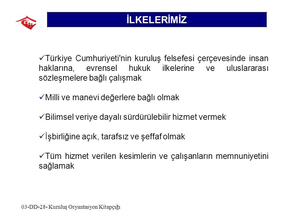 İLKELERİMİZ Türkiye Cumhuriyeti nin kuruluş felsefesi çerçevesinde insan haklarına, evrensel hukuk ilkelerine ve uluslararası sözleşmelere bağlı çalışmak Milli ve manevi değerlere bağlı olmak Bilimsel veriye dayalı sürdürülebilir hizmet vermek İşbirliğine açık, tarafsız ve şeffaf olmak Tüm hizmet verilen kesimlerin ve çalışanların memnuniyetini sağlamak 03-DD-28- Kuruluş Oryantasyon Kitapçığı
