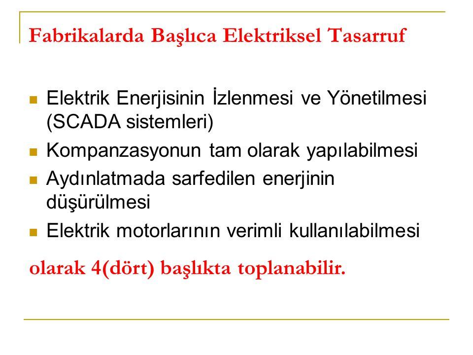 Fabrikalarda Başlıca Elektriksel Tasarruf Elektrik Enerjisinin İzlenmesi ve Yönetilmesi (SCADA sistemleri) Kompanzasyonun tam olarak yapılabilmesi Ayd
