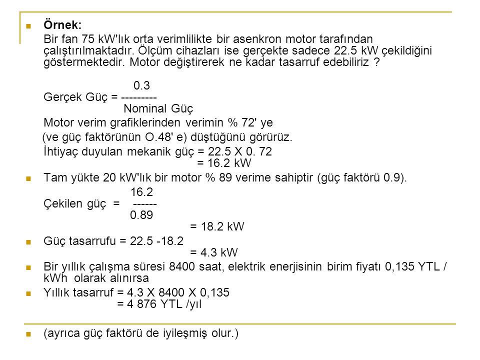 Örnek: Bir fan 75 kW'lık orta verimlilikte bir asenkron motor tarafından çalıştırılmaktadır. Ölçüm cihazları ise gerçekte sadece 22.5 kW çekildiğini g