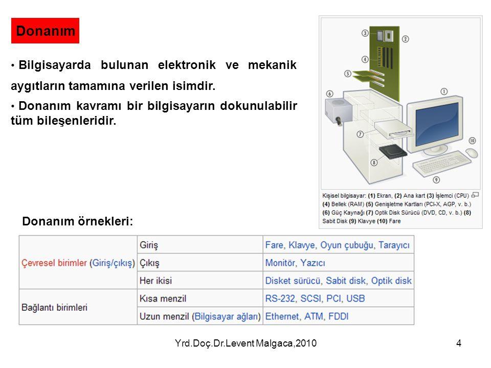 Yrd.Doç.Dr.Levent Malgaca,20104 Donanım Bilgisayarda bulunan elektronik ve mekanik aygıtların tamamına verilen isimdir. Donanım kavramı bir bilgisayar