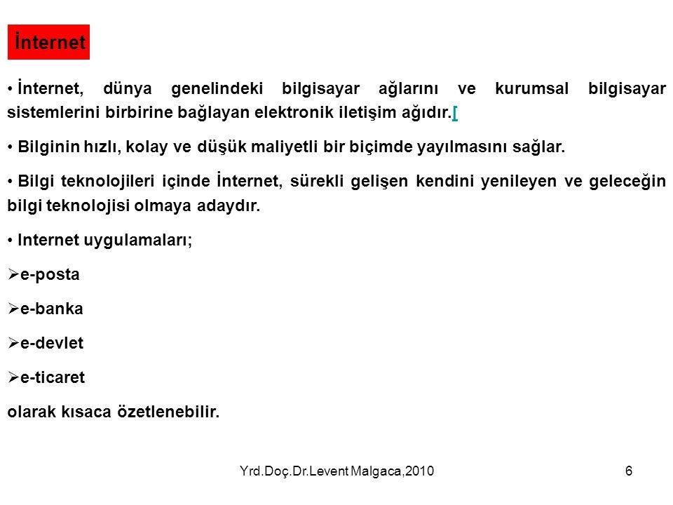 Yrd.Doç.Dr.Levent Malgaca,20107 1. http://tr.wikipedia.org Kaynaklar