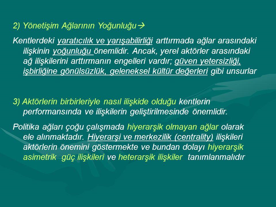 İzmir bölgesinde farklı büyüklük, farklı ekonomik yapı ve uzmanlaşmaya sahip 38 yerleşimi kapsamaktadır.
