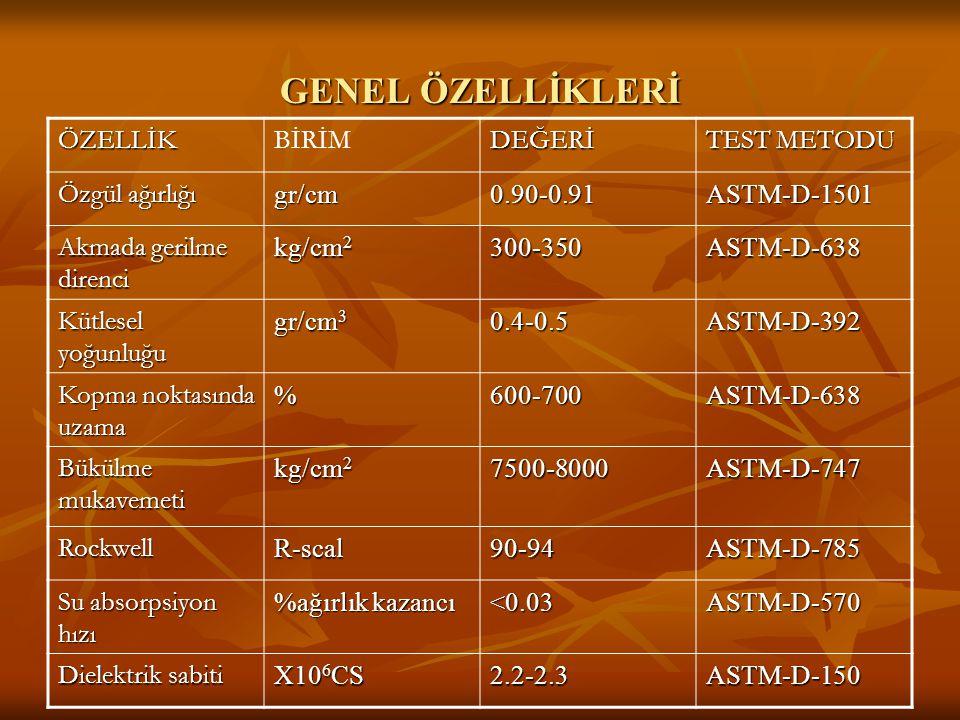 GENEL ÖZELLİKLERİ ÖZELLİKBİRİMDEĞERİ TEST METODU Özgül ağırlığı gr/cm0.90-0.91ASTM-D-1501 Akmada gerilme direnci kg/cm 2 300-350ASTM-D-638 Kütlesel yo