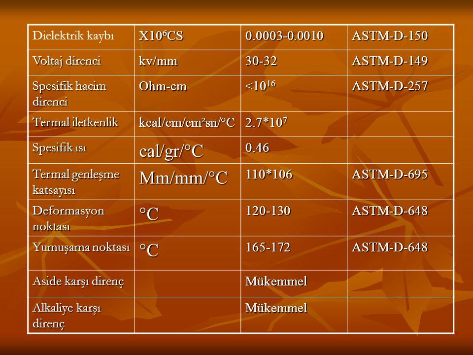 Dielektrik kaybı X10 6 CS 0.0003-0.0010ASTM-D-150 Voltaj direnci kv/mm30-32ASTM-D-149 Spesifik hacim direnci Ohm-cm <10 16 ASTM-D-257 Termal iletkenli