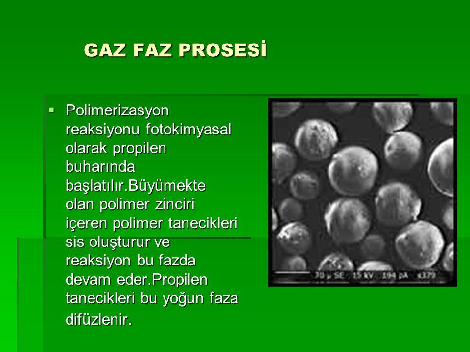 GAZ FAZ PROSESİ GAZ FAZ PROSESİ  Polimerizasyon reaksiyonu fotokimyasal olarak propilen buharında başlatılır.Büyümekte olan polimer zinciri içeren po