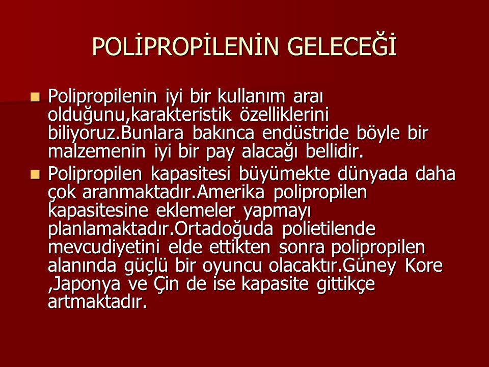 POLİPROPİLENİN GELECEĞİ Polipropilenin iyi bir kullanım araı olduğunu,karakteristik özelliklerini biliyoruz.Bunlara bakınca endüstride böyle bir malze