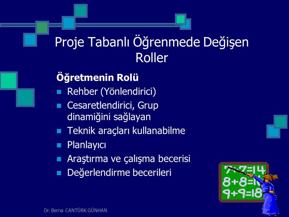 Dr. Berna CANTÜRK GÜNHAN Proje Tabanlı Öğrenmede Değişen Roller Öğretmenin Rolü Rehber (Yönlendirici) Cesaretlendirici, Grup dinamiğini sağlayan Tekni