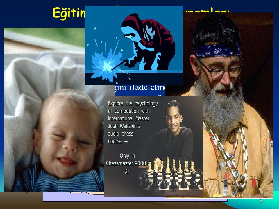 A.CEVAT OSMANÇELEBİOĞLU EĞİTİM UZMANI-PSİKOLOJİK DANIŞMAN Cevat 2010