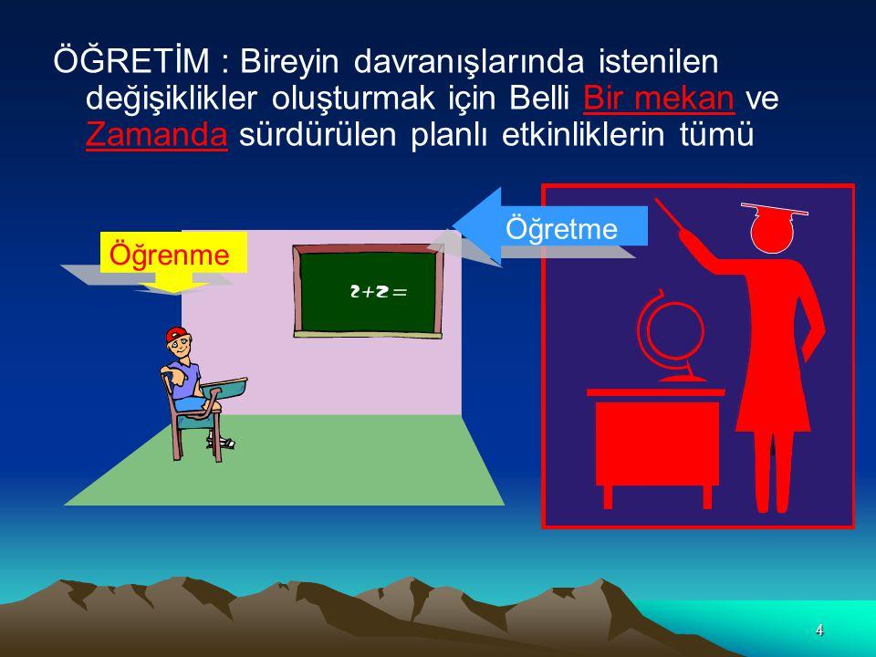 14 Müfredat Programı Müfredat Programı Çoğu zaman öğretim programı yerine kullanılan bir kavramdır.