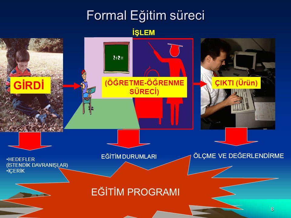 8 Formal Eğitim süreci GİRDİ İŞLEM ÇIKTI (Ürün)(ÖĞRETME-ÖĞRENME SÜRECİ) EĞİTİM PROGRAMI HEDEFLER (İSTENDİK DAVRANIŞLAR) İÇERİK EĞİTİM DURUMLARI ÖLÇME VE DEĞERLENDİRME