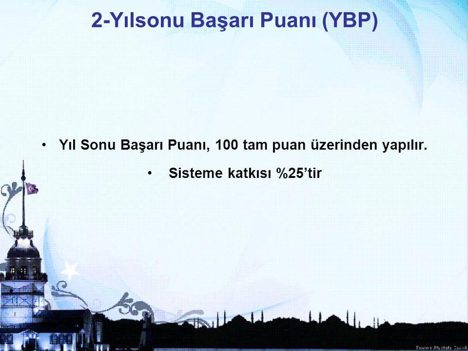 10 2-Yılsonu Başarı Puanı (YBP) Yıl Sonu Başarı Puanı, 100 tam puan üzerinden yapılır.