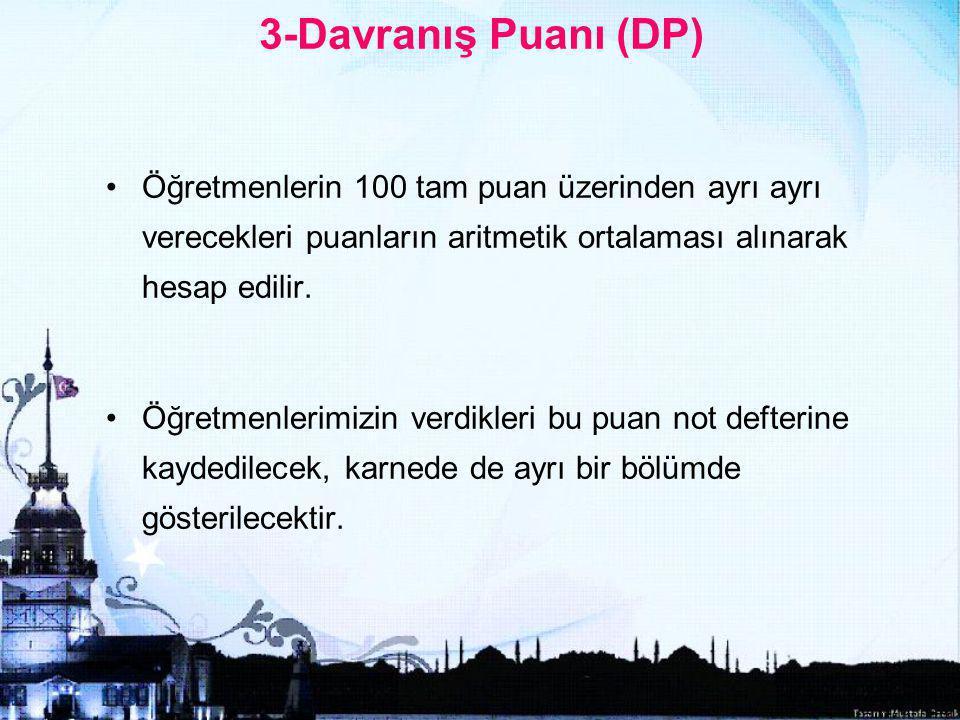 12 3-Davranış Puanı (DP) Öğretmenlerin 100 tam puan üzerinden ayrı ayrı verecekleri puanların aritmetik ortalaması alınarak hesap edilir.