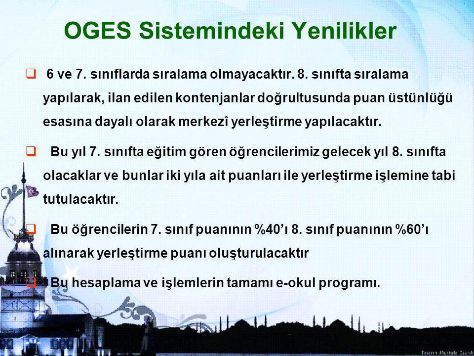15 OGES Sistemindeki Yenilikler  6 ve 7. sınıflarda sıralama olmayacaktır.