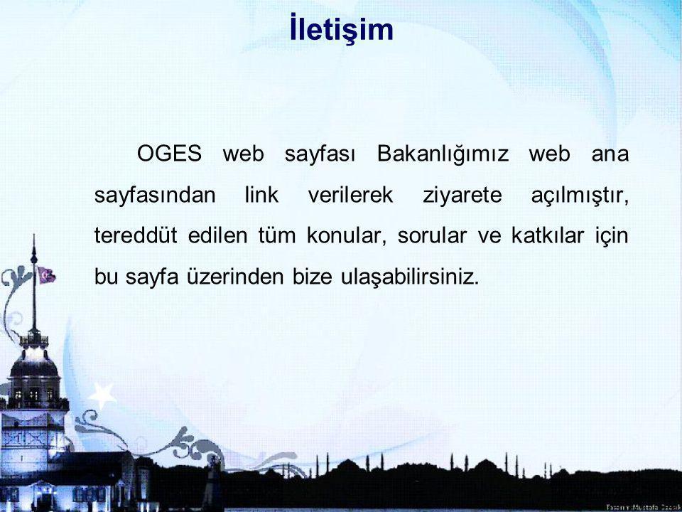 18 İletişim OGES web sayfası Bakanlığımız web ana sayfasından link verilerek ziyarete açılmıştır, tereddüt edilen tüm konular, sorular ve katkılar için bu sayfa üzerinden bize ulaşabilirsiniz.