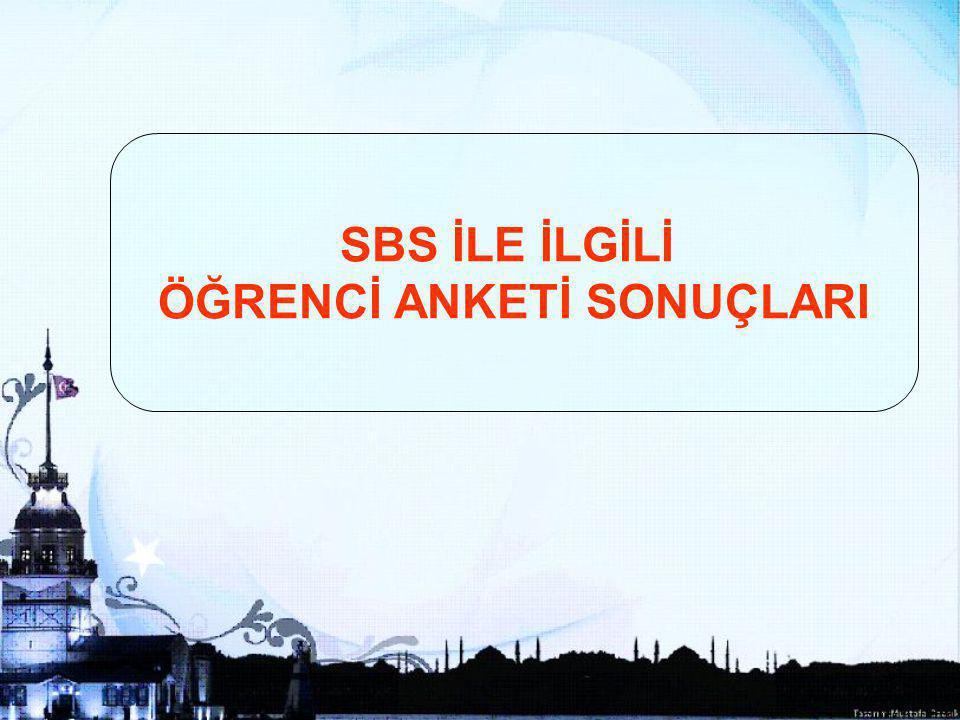 33 SBS İLE İLGİLİ ÖĞRENCİ ANKETİ SONUÇLARI