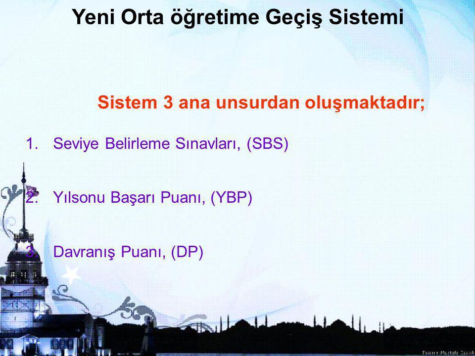 5 1.Seviye Belirleme Sınavları, (SBS) 2.Yılsonu Başarı Puanı, (YBP) 3.Davranış Puanı, (DP) Sistem 3 ana unsurdan oluşmaktadır; Yeni Orta öğretime Geçiş Sistemi