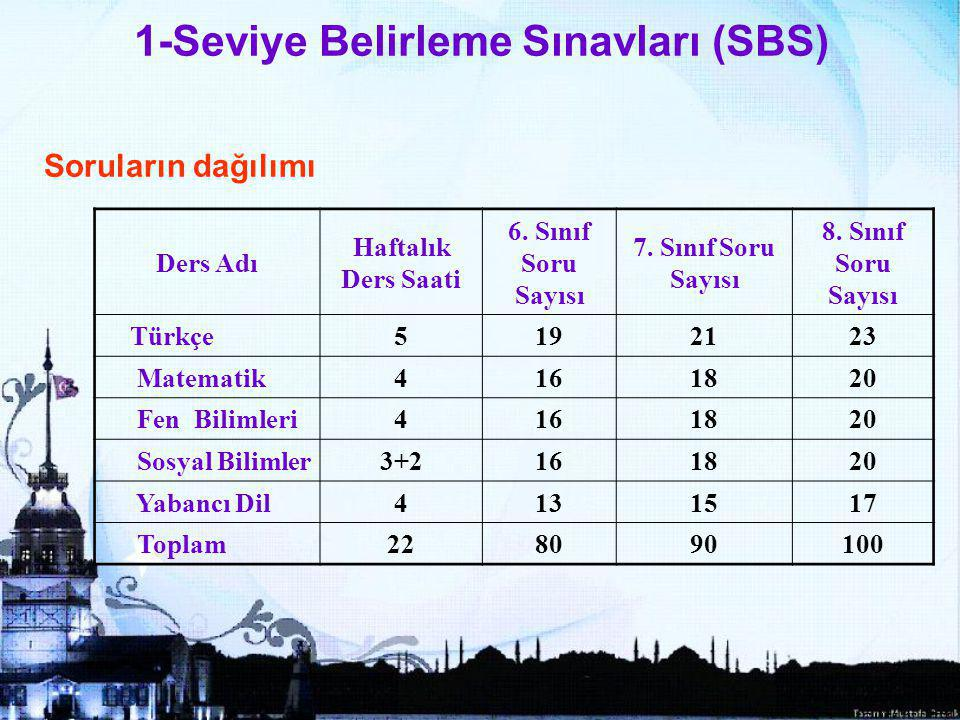 38 SINAVIN İÇERİĞİ HAKKINDA 6. SINIF ÖĞRENCİLERİNİN GÖRÜŞLERİ