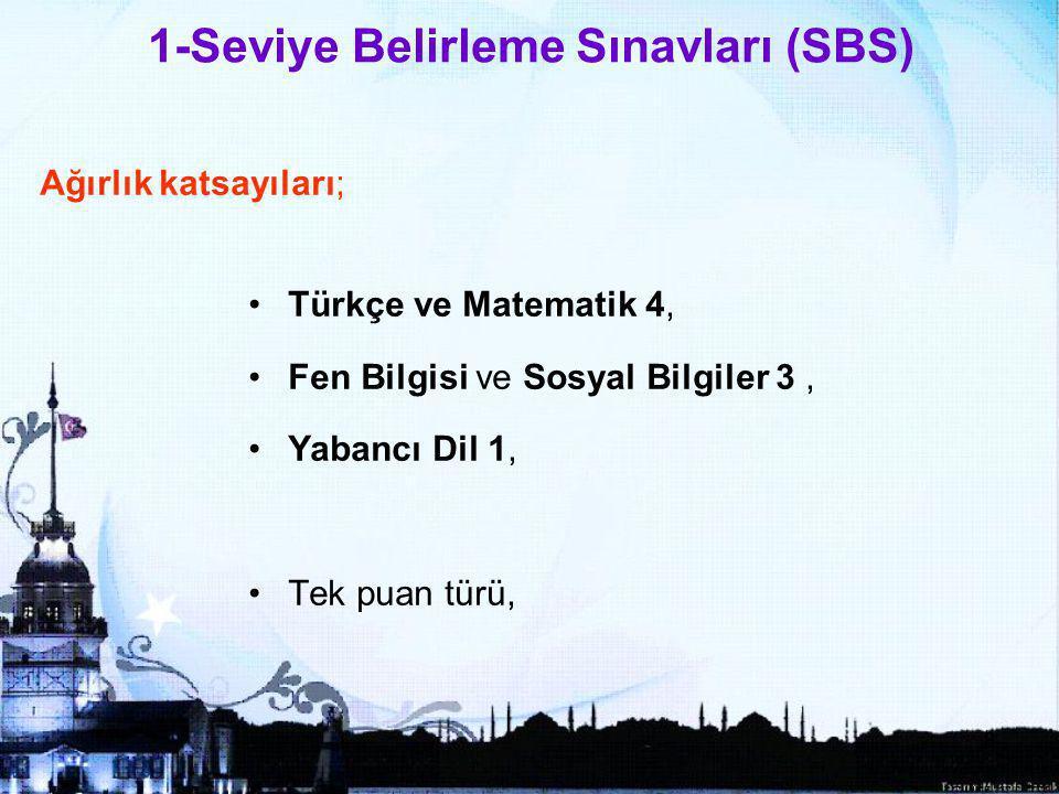 8 1-Seviye Belirleme Sınavları (SBS) Türkçe ve Matematik 4, Fen Bilgisi ve Sosyal Bilgiler 3, Yabancı Dil 1, Tek puan türü, Ağırlık katsayıları;