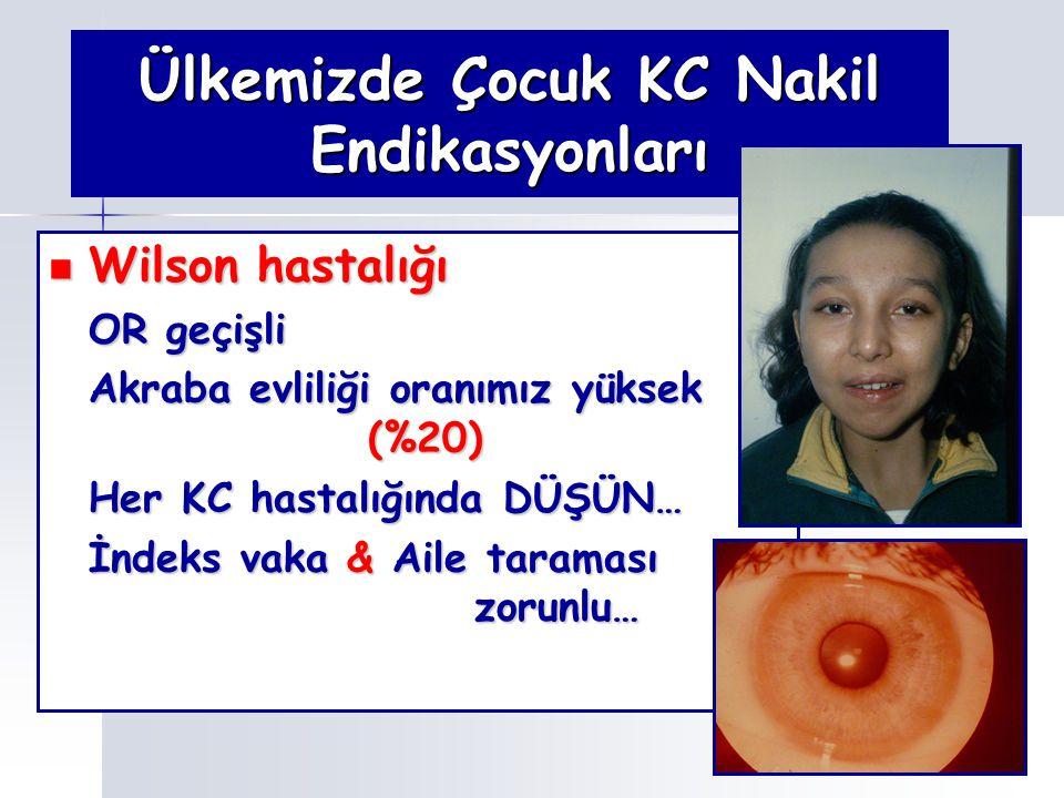 Ülkemizde Çocuk KC Nakil Endikasyonları Wilson hastalığı Wilson hastalığı OR geçişli Akraba evliliği oranımız yüksek (%20) Her KC hastalığında DÜŞÜN…
