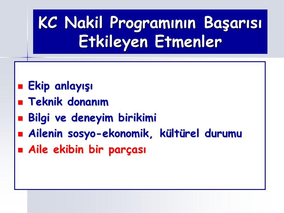 KC Nakil Programının Başarısı Etkileyen Etmenler Ekip anlayışı Ekip anlayışı Teknik donanım Teknik donanım Bilgi ve deneyim birikimi Bilgi ve deneyim